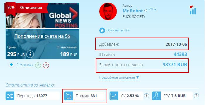 Global News Posting