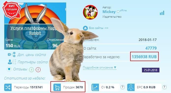 грустный кролик