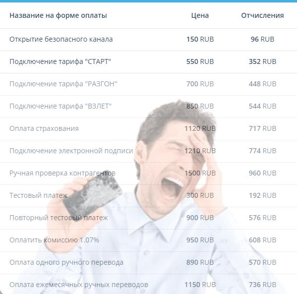 платежи асс