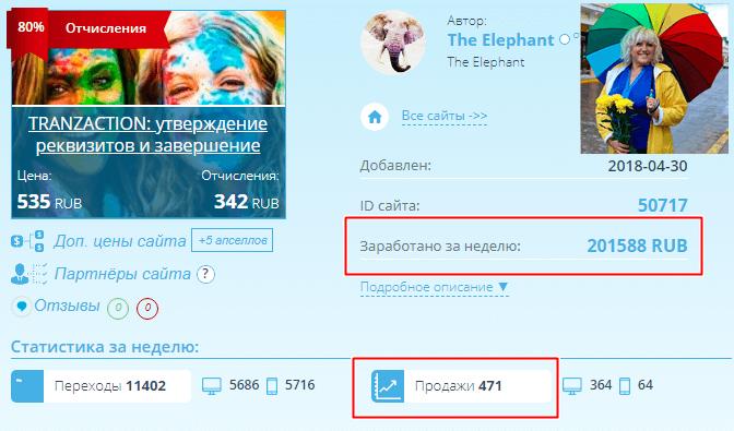Людмила Попова аферистка