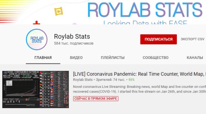 Roylab Stats